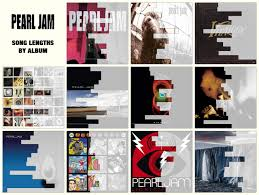'<b>Yield</b>', <b>Pearl Jam's</b> fifth studio album, was released exactly twenty ...