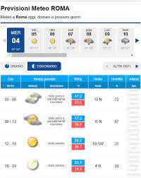 METEO ROMA – Ancora SOLE e clima gradevole, MALTEMPO in vista per il  weekend, i dettagli