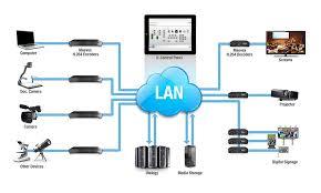 av wiring diagram software mac solidfonts wiring diagram conceptdraw pro