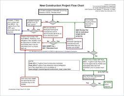 Itil Department Structure Chart Bedowntowndaytona Com