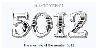 Angel Number 5012 Numerology Meaning Of Number 5012