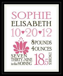 Template For Birth Announcement 5 Places To Find Downloadable Birth Announcement Templates
