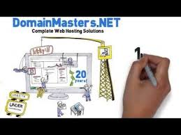 DomainMasters NET Complete Web Hosting Solutions Commercial ...
