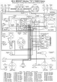 pint size project lucas wiring moss motoring throughout mg tc MG TF 1500 Wiring Diagram at Mg Tc Wiring Diagram