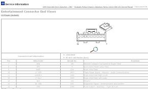 2001 chevy impala fuse box diagram vmglobal co venture wiring diagram 4 info 2001 chevy impala fuse box diagrammatic reasoning definition