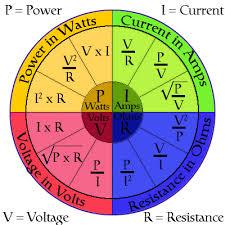 Power Wheel Chart Electric Power Formula Chart Analog And Digital Ic Design