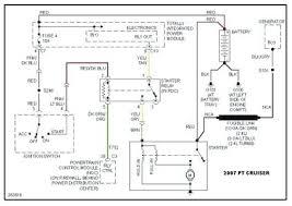 1998 jeep wrangler 4 cyl wiring diagram wiring harness 1994 jeep wrangler engine wiring diagram wiring diagram 2002 jeep wrangler tj jeep patriot wiring diagram 94 jeep wrangler wiring diagram 1998 jeep wrangler 4 cyl wiring diagram