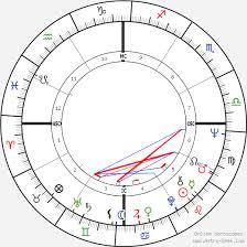 Carlos Monzon Birth Chart Horoscope Date Of Birth Astro