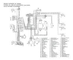 ne buggy wiring diagram explore wiring diagram on the net • ne buggy wiring diagram wiring library bad boy buggy wiring diagram rail buggy wiring