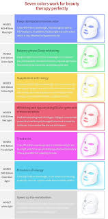 Blue Light Therapy Wavelength Led Light Therapy Face Mask Sunfayer