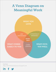 Venn Diagram In Ppt 011 Template Ideas Venn Diagram Powerpoint Superhero Ulyssesroom