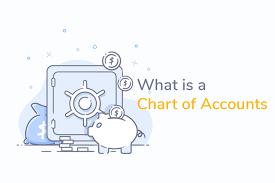 Chart Of Accounts Diagram What Is A Chart Of Accounts Kashoo