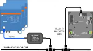 nmea 2000 mfd integration guide victron energy schematic diagram of combining a ccgx nmea 2000