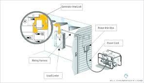 home depot generac generators watt air cooled standby generator with 55G Generac Generator Parts Diagram at Generac Generator Wiring Harness