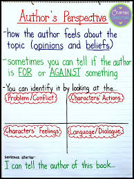 Author S Point Of View Anchor Chart Teaching About Authors Perspective Crafting Connections
