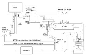 2002 ford escape vacuum hose diagram awesome egr monitor wire diagram Ford Focus ZX2 1998 2002 ford escape vacuum hose diagram awesome egr monitor