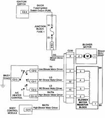 heater motor wiring diagram wiring all about wiring diagram how to test a blower motor with a multimeter at Jeep Blower Resistor Wiring Diagram