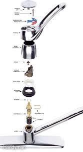 figure b cartridge faucet parts