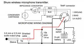stereo jack wiring diagram images pin phone jack wiring stereo 5mm mono plug wiring diagram 3 diagrams for car or