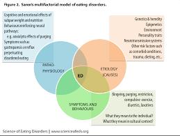 on depression disorder essay on depression disorder