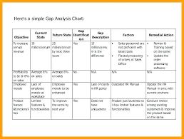 Excel Stock Chart Template Josephvargas Me