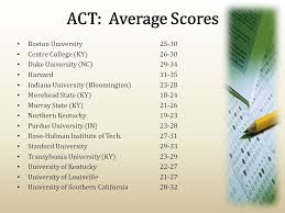 college admissions exams college ppt  act average scores boston university 25 30 centre college ky 26