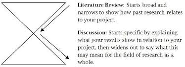 Literature Review Template  Telling A Research Story Writing A