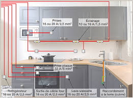 Rénover Linstallation électrique De Sa Cuisine