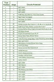 ford e 250 fuse box wiring part diagrams 2001 ford e250 van fuse box diagram 2000 ford e250 fuse box diagram 2009 soundr us 2001 ford e 250 fuse box