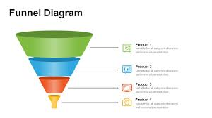 Powerpoint Funnel Chart Template Funnel Diagram Templates For Powerpoint Powerslides