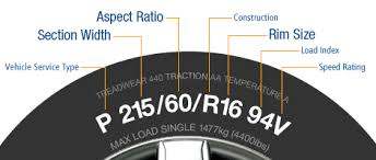 Car Tire Width Chart Amazon Com Tire Buying Guide