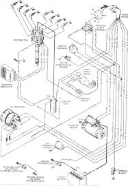 Where can i find schematics for 1984 formula thunderbird 25pc…