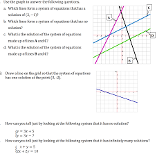 image for solve the following systems by graphing solve each system of equations using the