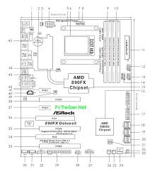 msi motherboard schematic diagram images harness layout further 970 msi gaming motherboard moreover amd motherboard diagram
