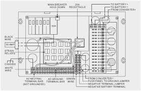 68 inspirational images of golf cart battery wiring diagram flow golf cart battery wiring diagram marvelous wiring diagrams for golf cart batteries wiring wiring of 68