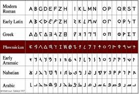 If you can identify the letter, type it in the text box. Arabic Online