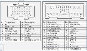 2005 mazda tribute radio wiring diagram dynante info 2005 mazda tribute wiring diagram 2005 mazda 6 radio wiring harness diagram