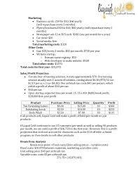 business plan template makeup artist makeup artist business plan template amazing tanning business cards free
