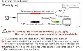 basic wiring for eonon units facebook Eonon Reverse Camera Wiring Diagram Night Owl Security