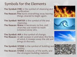 symbolism examples of symbols and symbols used in literature symbols
