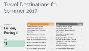 Contoh pro dan kontra tentang game / pada kesempatan ini, soal meminta kita untuk menyajikan contoh perdebatan pro, kontra, dan netral tentang rendahnya tingkat pendidikan di indonesia menjadikan tenaga kerja indonesia. 20 Template Bisnis Google Sheets Gratis Untuk Dipakai Pada Tahun 2018