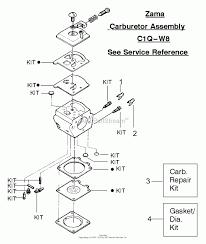 electric lawn mower wiring diagram electric auto wiring diagram homelite electric lawn mower wiring diagram wiring diagram on electric lawn mower wiring diagram