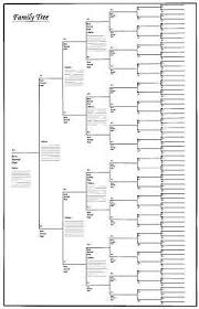 Genealogy Chart Template Blank Family Tree Chart Template Genealogy Free Family