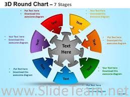 Round Flow Organization Ppt Chart Powerpoint Diagram