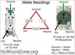 110 vs 30amp vs 50 amp popupportal 50 Amp To 30 Amp Wiring Diagram [ img] a 50 amp 50 amp to 30 amp rv wiring diagram