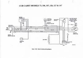 ih cub cadet forum archive through 02 2004 btw you can buy a complete wiring harness from one of the sponsors above imho it is much better to spend the money on one