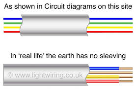3 way lighting circuit light wiring part 2 3 Core And Earth Wiring Diagram 3 core and earth 0ld cable colour variation Layers of the Earth Diagram