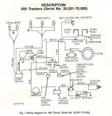 john deere 757 wiring diagram on john images free download wiring John Deere La115 Wiring Diagram john deere 757 wiring diagram 10 john deere 757 clutch problems john deere f935 schematics wiring diagram for john deere la115