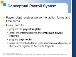 What Is A Payroll Register Pp 06 New