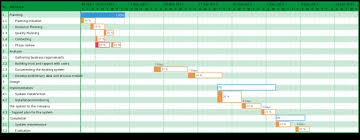 Gantt Chart Templates To Instantly Create Project Timelines Template ...